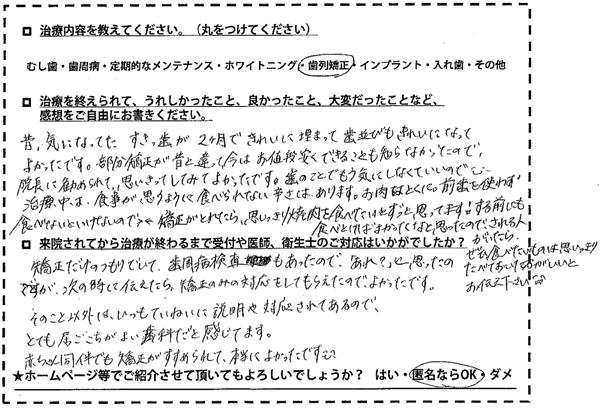 歯列矯正 福岡県福岡市在住 20代女性